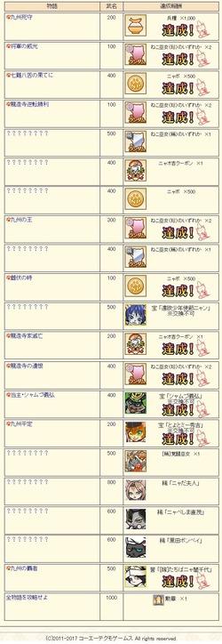 九州ニャンごくし物語