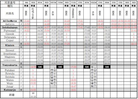 ジョグジャ時刻表4月1日から上り2