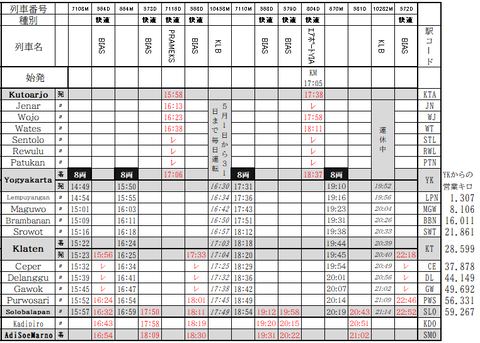 ジョグジャ時刻表2021年5月1日から下り2