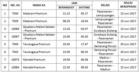 Jadwal tambahan lebaran K3 premium