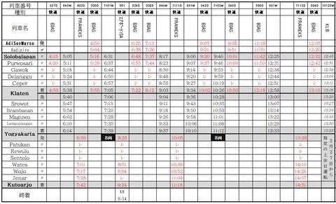 ジョグジャ時刻表3月13日から上り1