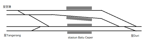 BatuCeper