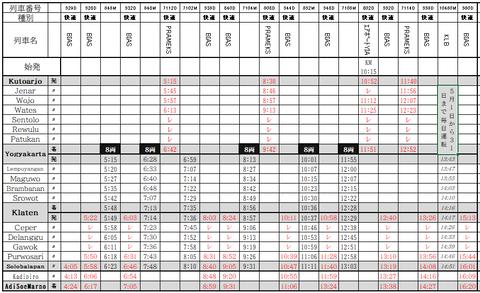 ジョグジャ時刻表2021年5月1日から下り1