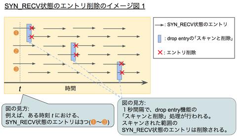 drop_entry_image3