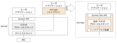 microps-01