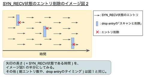 drop_entry_image4