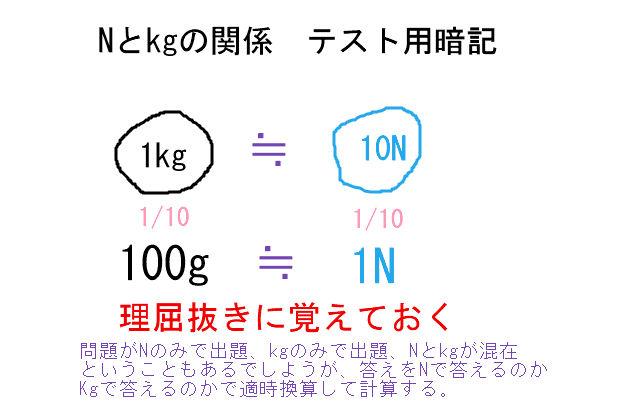 中学数学 寺子屋塾の復習サイト ...