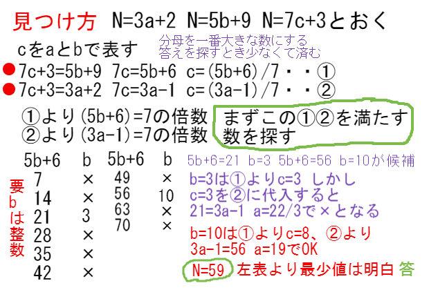 商と余りの問題を解く重要ポイントと入試問題 制限3分 : 中学数学 ...