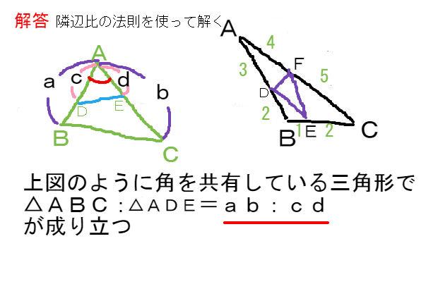 中学生 kn数学寺子屋塾 名古屋天...