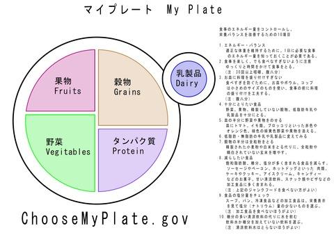 MyPlate_j
