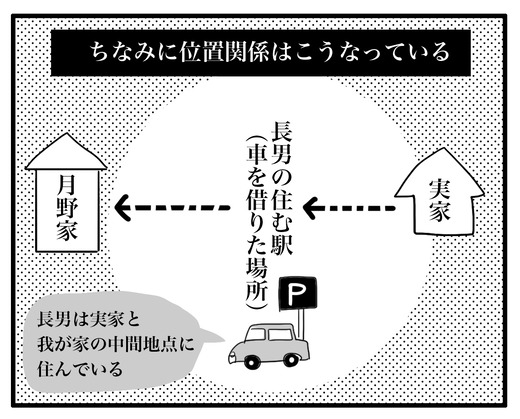 ドライブ2のコピー3