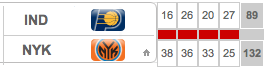 IND-NYK