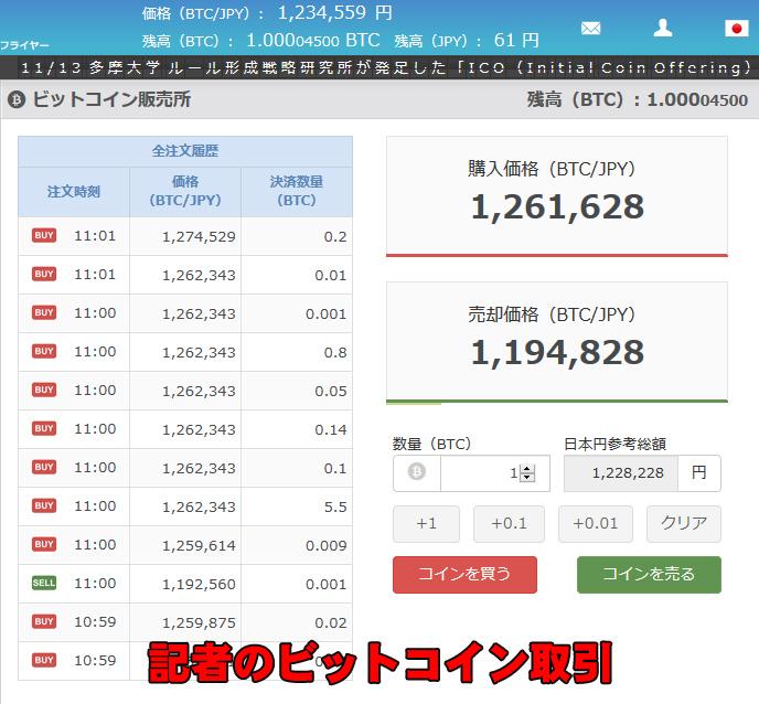 ビットコイン大暴落でロスカットされたニコ生主が万円の大損失。生涯社畜を続けるしかないと深夜に咽び泣く。   FX2ちゃんねる 投資系まとめ