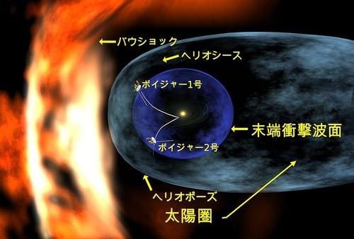 800px-Voyager_1_entering_heliosheath_region-ja