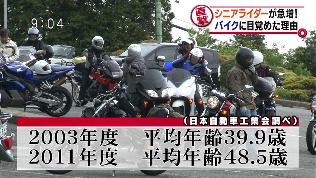 若者のバイク離れww新車購入者の平均年齢51歳www