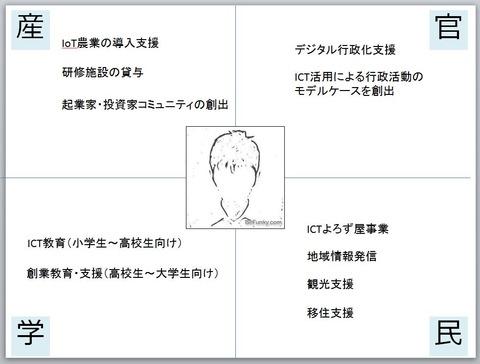 事業構想_201706