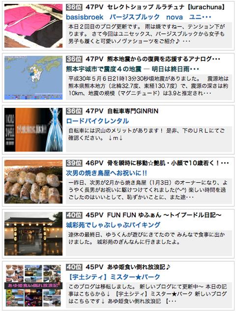 人気記事ランキング36位