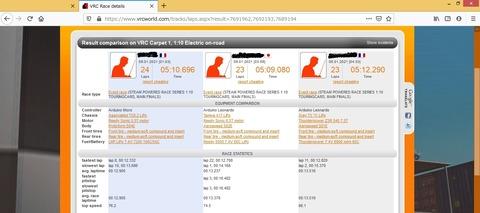 EVENT_WebResult_CompareResults_2