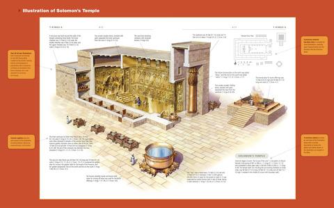 ソロモンの神殿1