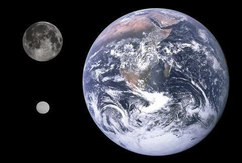 ケレス、月と地球の大きさの比較