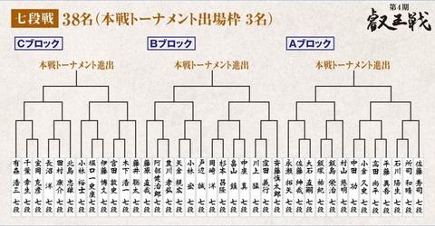 第4期叡王戦七段戦