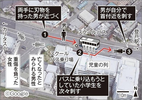 川崎市登戸駅小学生襲撃事件