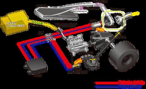 F1エンジン