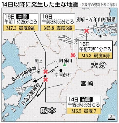 熊本大地震20160416