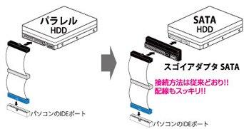 IDE-SATA変換2