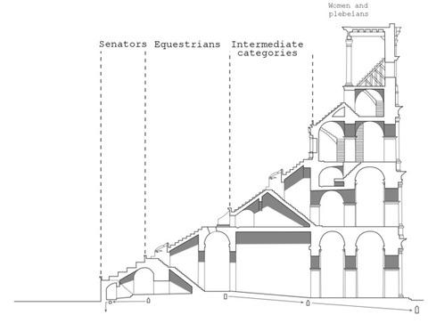 ローマコロセウム