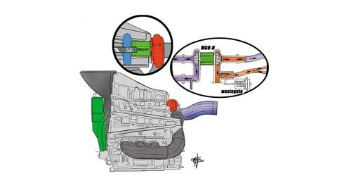 ホンダF1エンジン