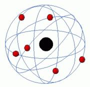旧原子モデル