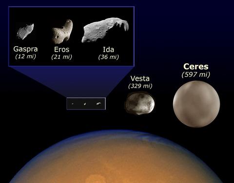 小惑星と火星