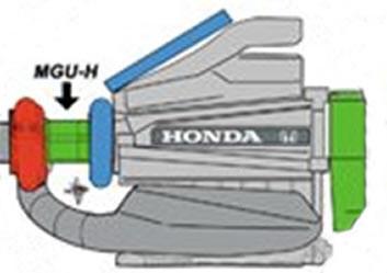 power_unit_honnda i_f1_V6
