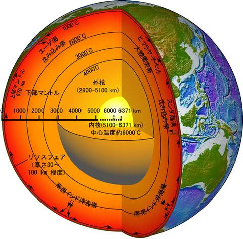地球内部構造4