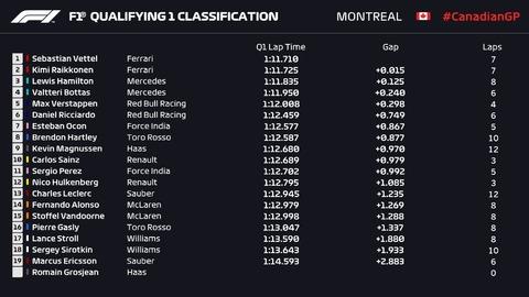 モントリオールGP予選Q1jpg