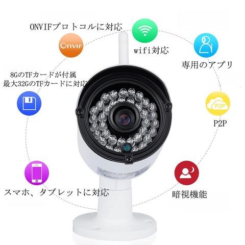 DBpower 監視カメラ2