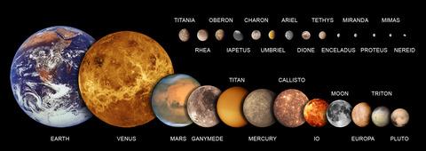太陽系惑星・衛星