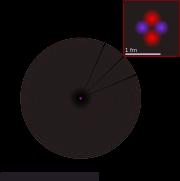 現在の原子モデル