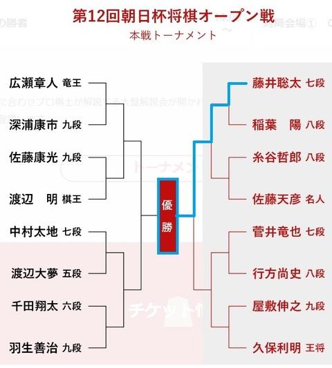 第12回朝日杯本戦トーナメント