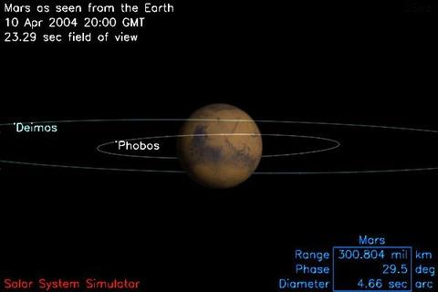 フォボスとダイモスの起動hobos_Deimos_orbit_Mars