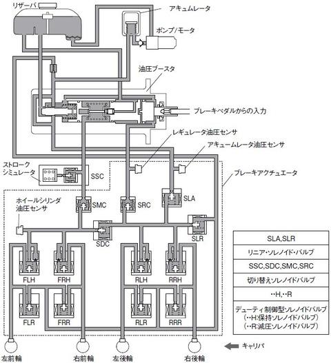 プリウスブレーキ回路