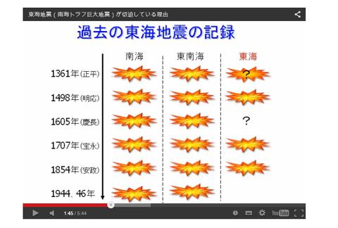 東南海地震1