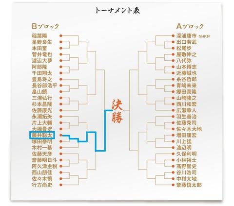 第70回NHK杯
