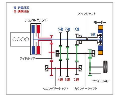7速DCT説明