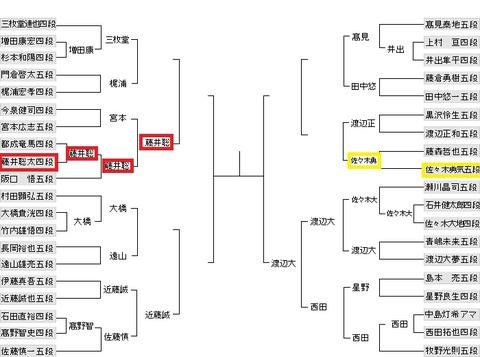 加古川製竜泉3回戦1