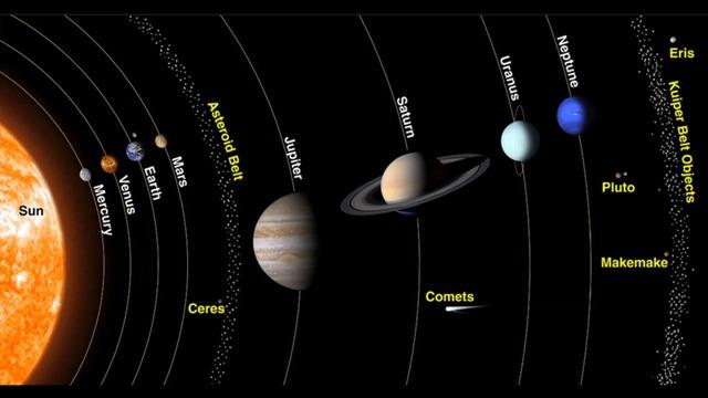 太陽系惑星配列jpg