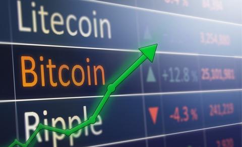 Bitcoin増減