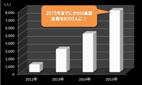 renmei_graph