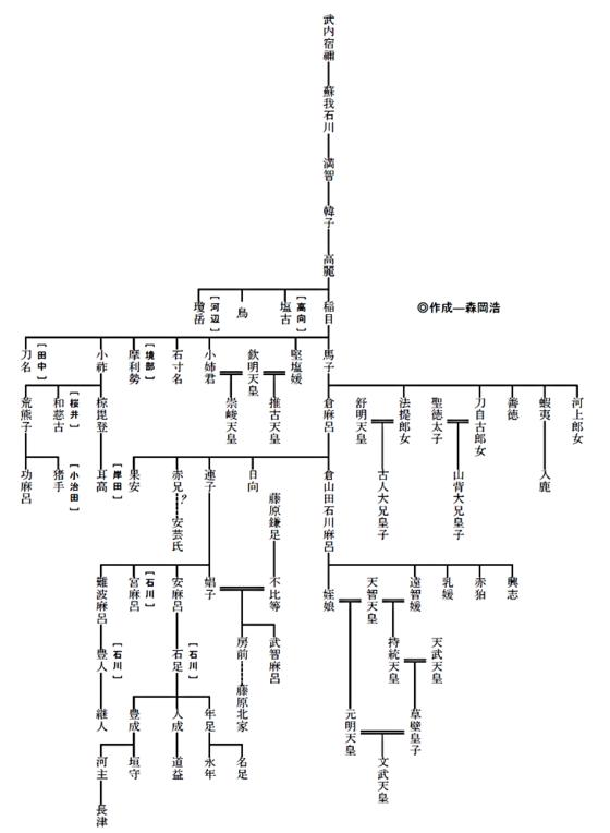 百済王と大王家が兄弟だったこと/日鷹吉士から見えてくる男弟王=東城 ...